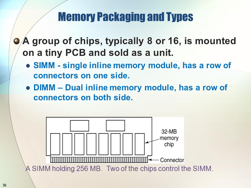 Memory Packaging and Types A group of chips, typically 8 or 16, is mounted on a tiny PCB and sold as a unit.