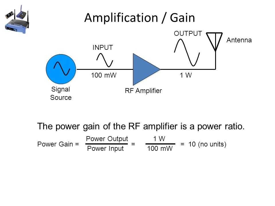 Amplification / Gain 100 mW RF Amplifier 1 W Signal Source Antenna INPUT OUTPUT The power gain of the RF amplifier is a power ratio.