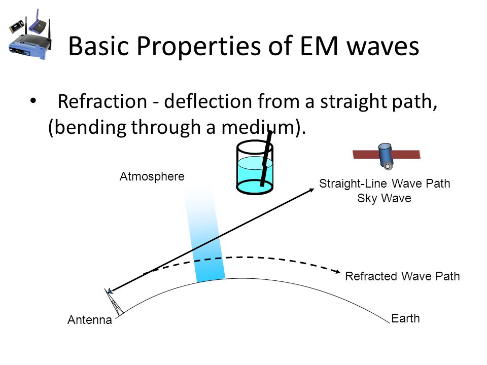 Basic Properties of EM waves Refraction - deflection from a straight path, (bending through a medium).