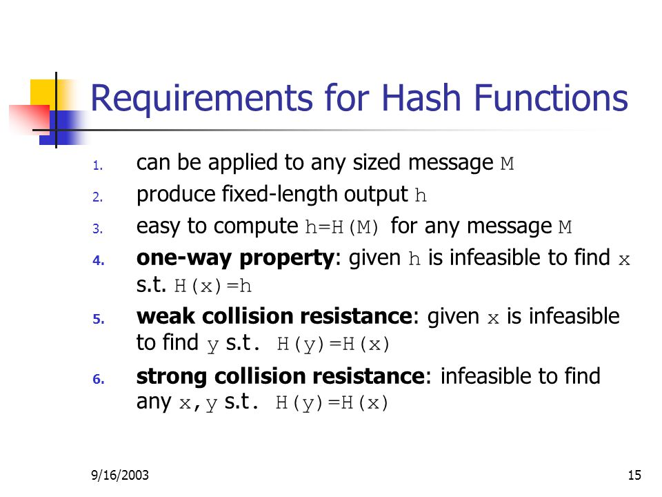 9/16/ Requirements for Hash Functions 1. can be applied to any sized message M 2.