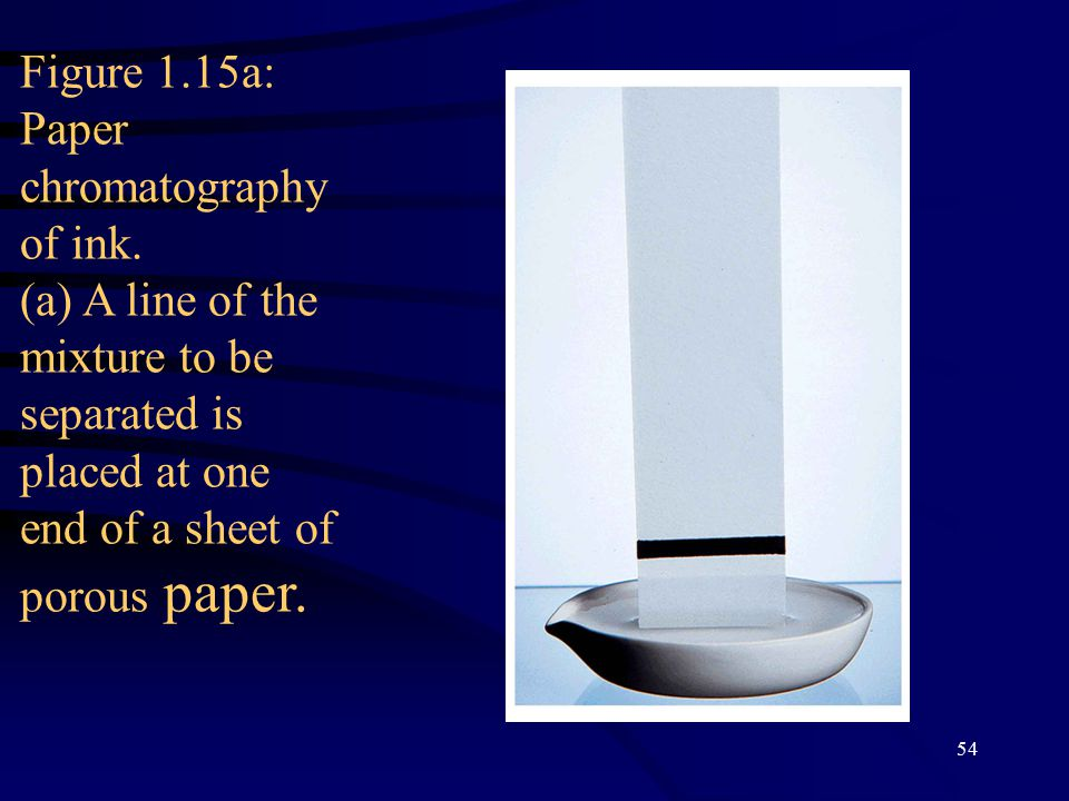 54 Figure 1.15a: Paper chromatography of ink.