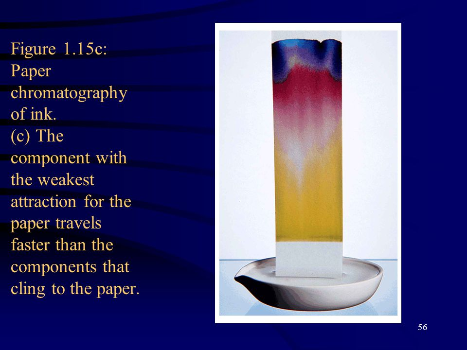 56 Figure 1.15c: Paper chromatography of ink.