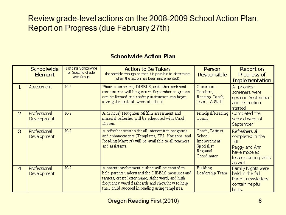 Oregon Reading First (2010)6 Review grade-level actions on the School Action Plan.