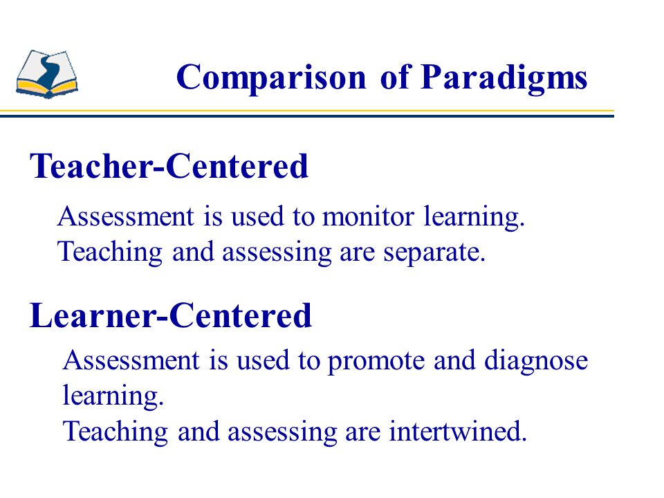 Comparison of Paradigms Teacher-Centered Learner-Centered Assessment is used to monitor learning.