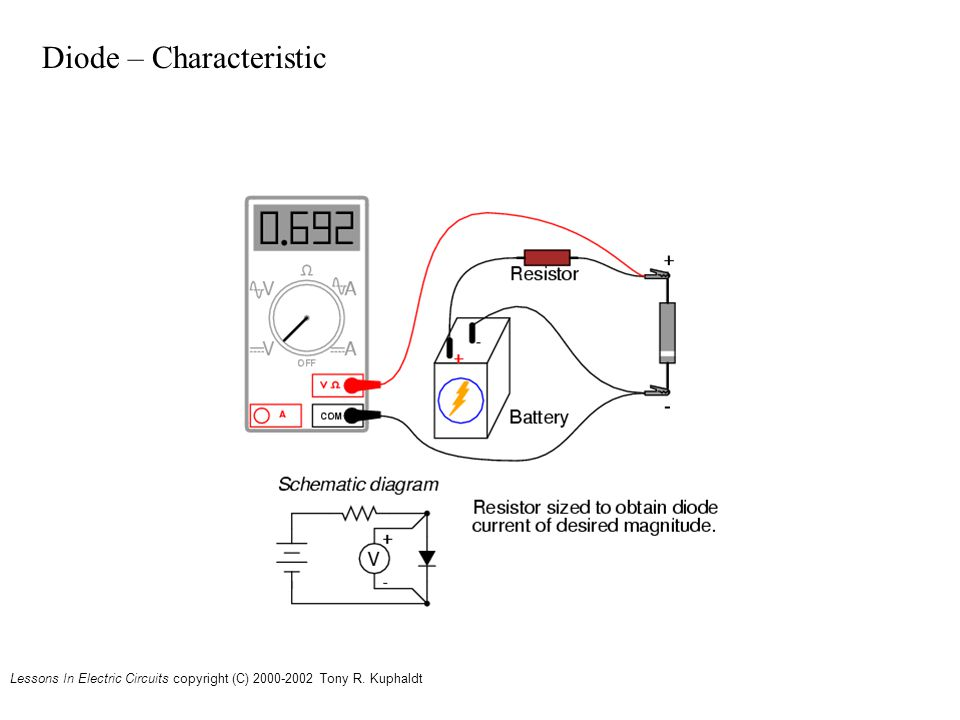 Lessons In Electric Circuits copyright (C) Tony R. Kuphaldt Diode – Characteristic
