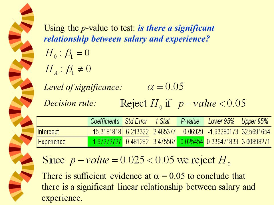 Using the p-value to test: is there a significant relationship between salary and experience.