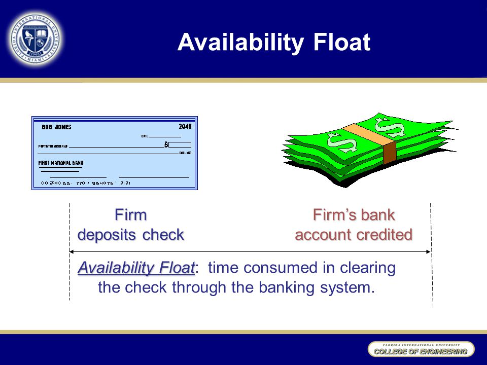 Availability Float Availability Float Availability Float: time consumed in clearing the check through the banking system.