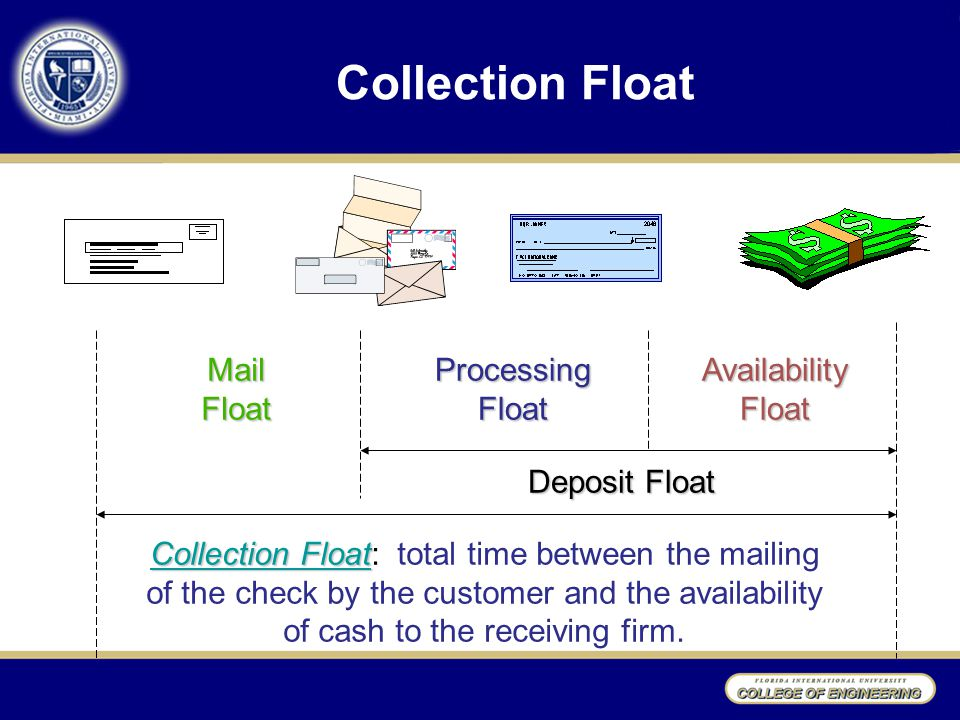 Collection Float Collection Float Collection Float: total time between the mailing of the check by the customer and the availability of cash to the receiving firm.