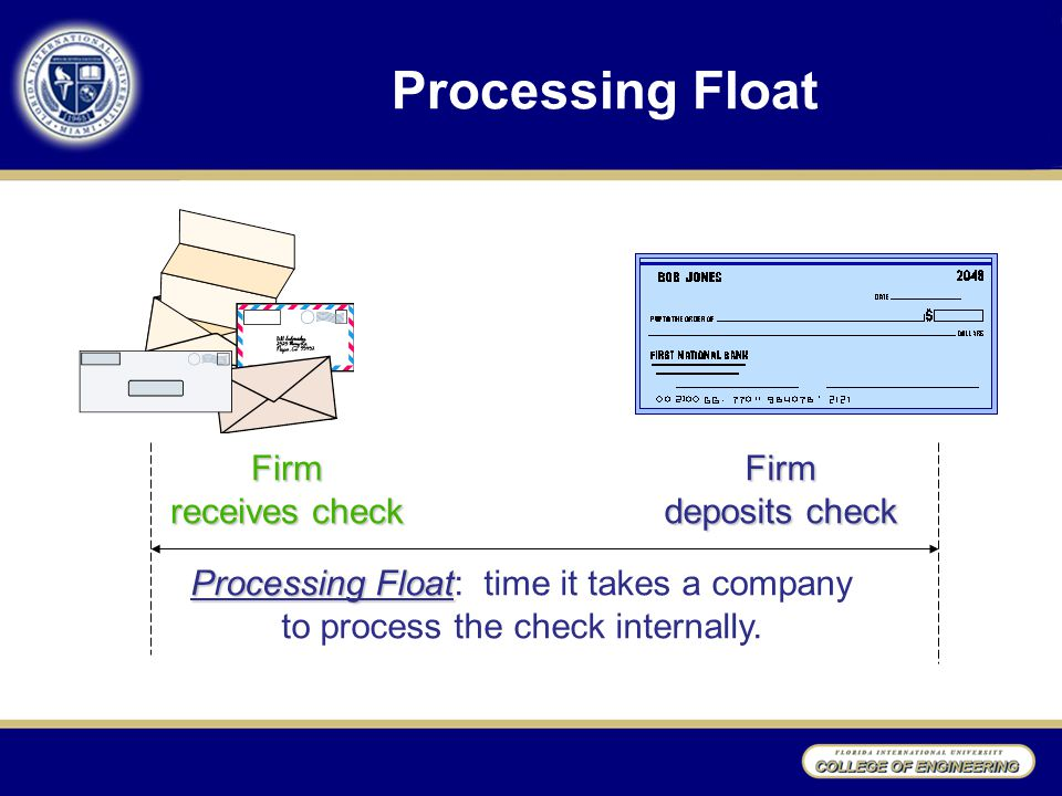 Processing Float Processing Float Processing Float: time it takes a company to process the check internally.