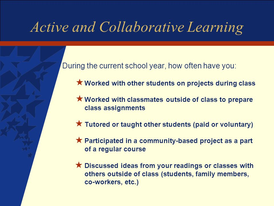 Active and Collaborative Learning During the current school year, how often have you: H Worked with other students on projects during class H Worked with classmates outside of class to prepare class assignments H Tutored or taught other students (paid or voluntary) H Participated in a community-based project as a part of a regular course H Discussed ideas from your readings or classes with others outside of class (students, family members, co-workers, etc.)