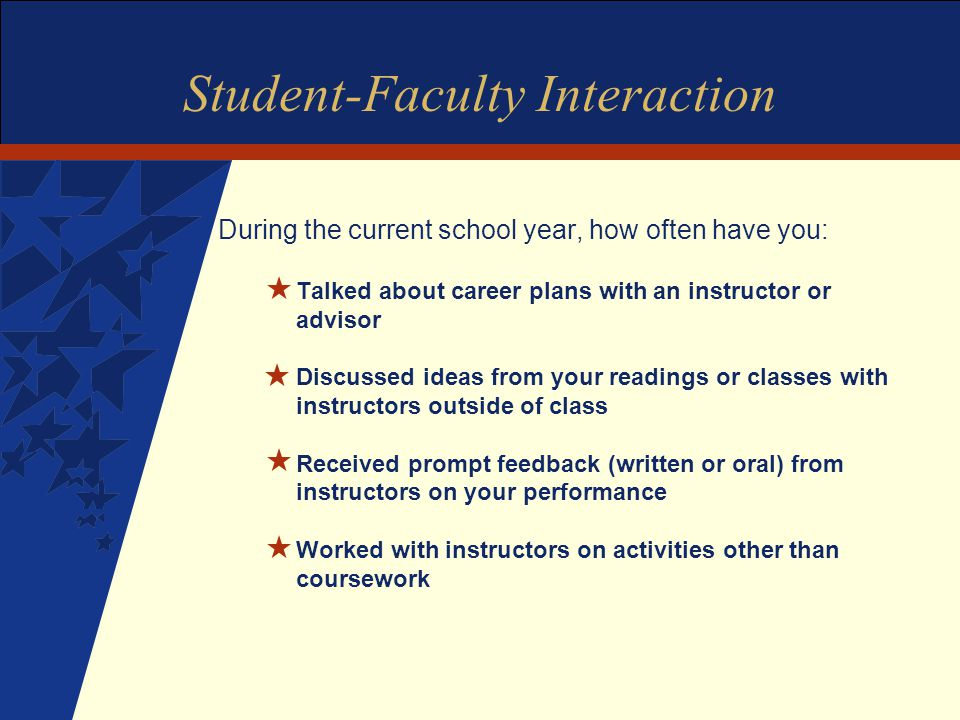 Student-Faculty Interaction During the current school year, how often have you: H Talked about career plans with an instructor or advisor H Discussed ideas from your readings or classes with instructors outside of class H Received prompt feedback (written or oral) from instructors on your performance H Worked with instructors on activities other than coursework