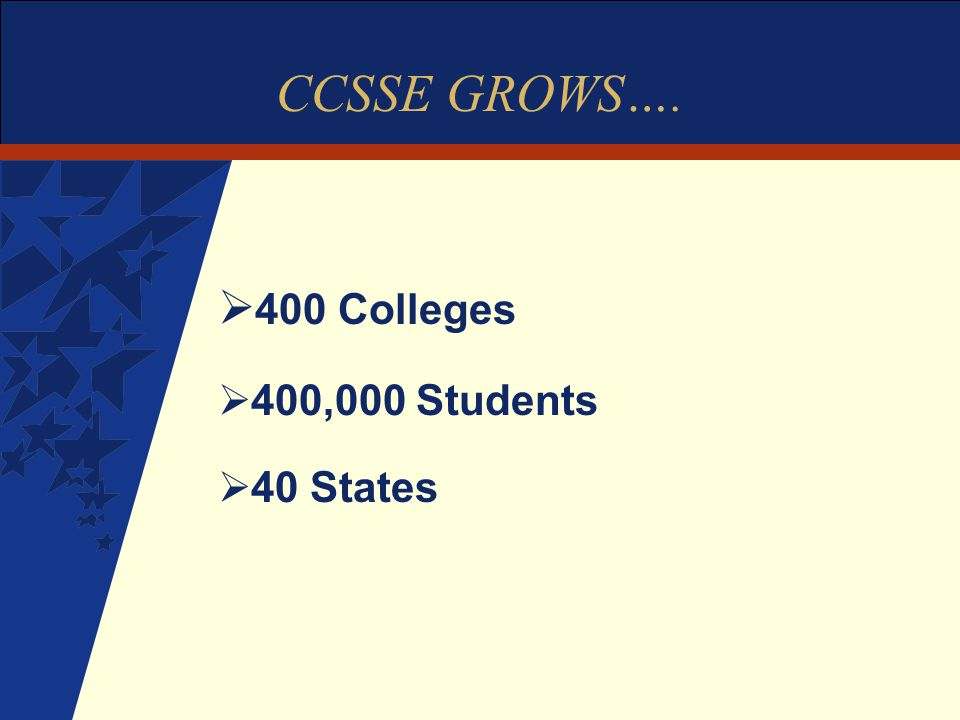 CCSSE GROWS….  400 Colleges  400,000 Students  40 States