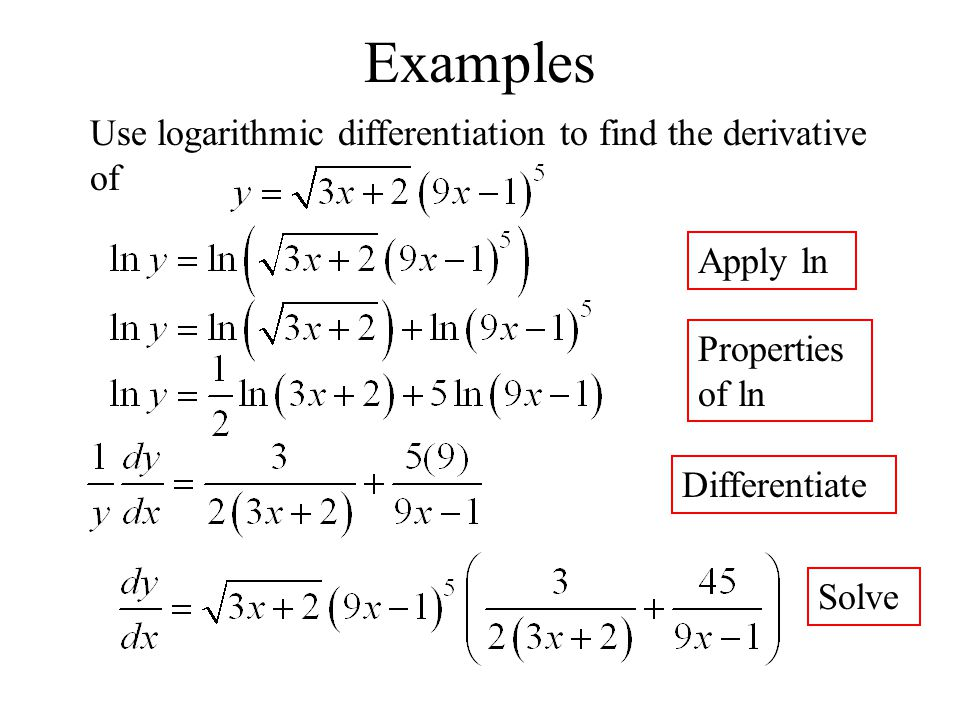 Exponential and logarithmic functions 5 exponential functions 18 examples use logarithmic differentiation to find the derivative of apply ln differentiate properties of ln solve ccuart Image collections