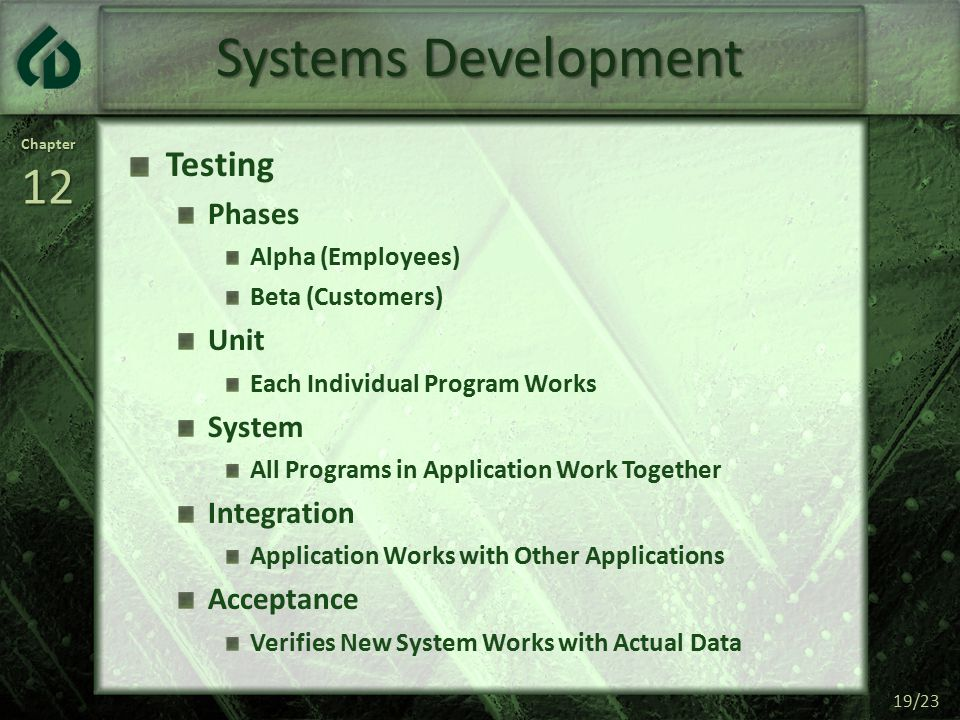 Chapter12 19/23 Systems Development Testing Phases Alpha (Employees) Beta (Customers) Unit Each Individual Program Works System All Programs in Application Work Together Integration Application Works with Other Applications Acceptance Verifies New System Works with Actual Data