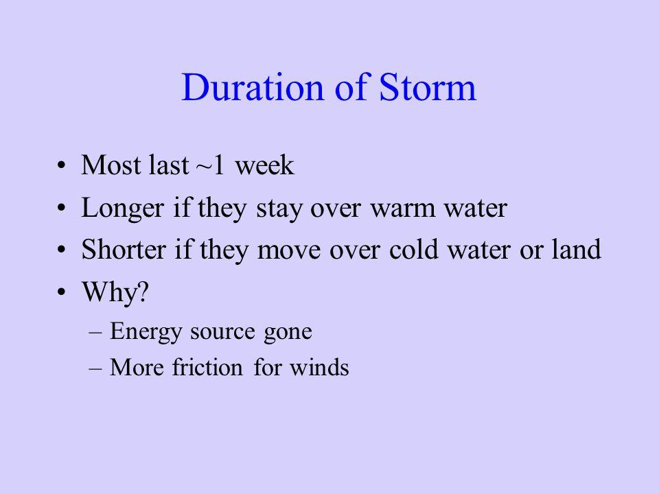 Hurricane Principles Hurricane Isabel, Outline Definitions ...