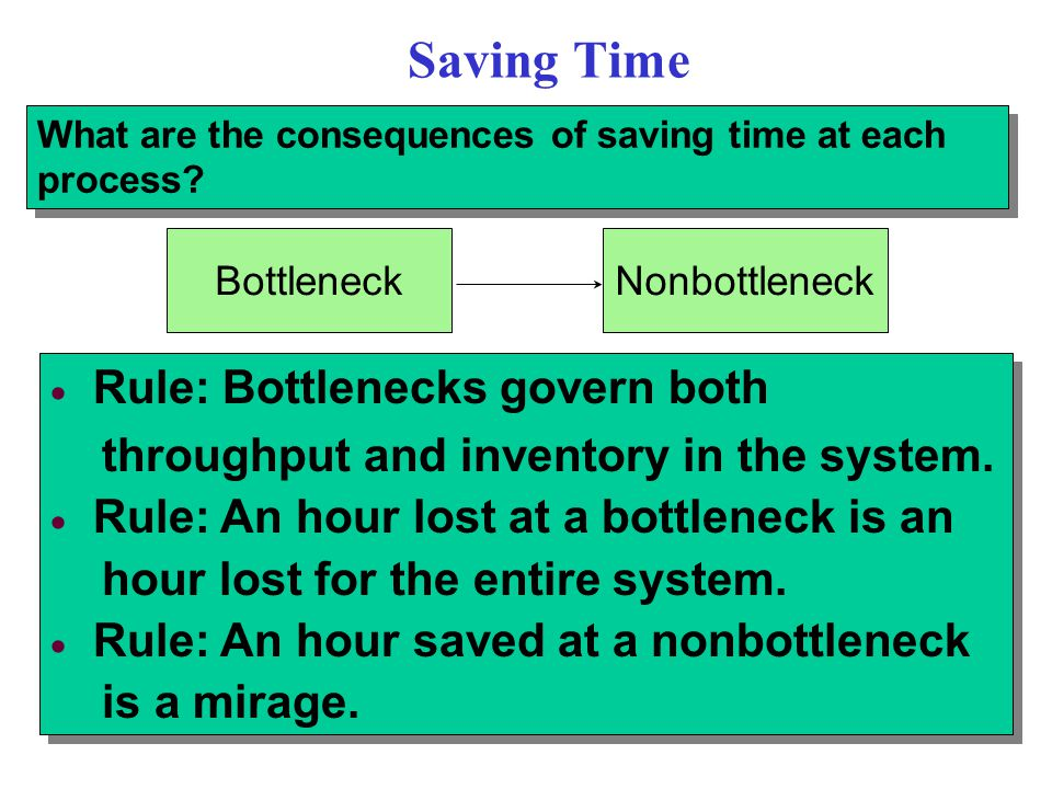 © The McGraw-Hill Companies, Inc., Saving Time Bottleneck Nonbottleneck What are the consequences of saving time at each process.