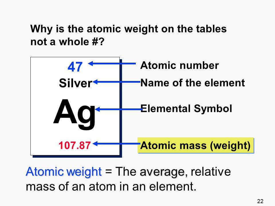 1 chapter 3 atoms elements mixtures pure substances elements 22 21 the atomic symbol na 23 11 a a mass p n 23 z z atomic p 11 sodium urtaz Image collections