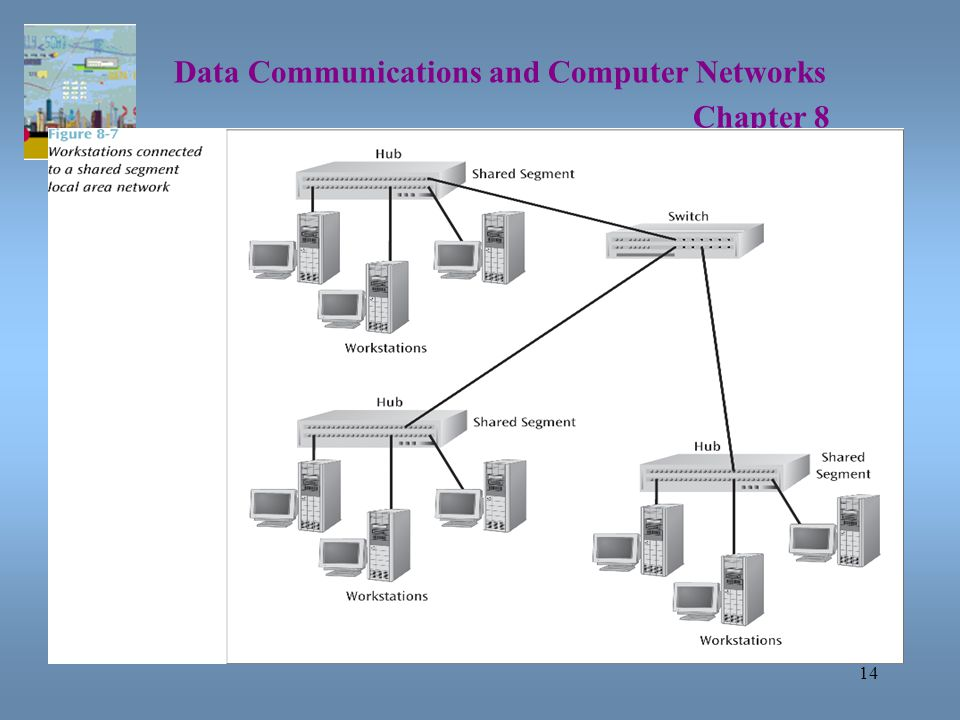 14 Data Communications and Computer Networks Chapter 8