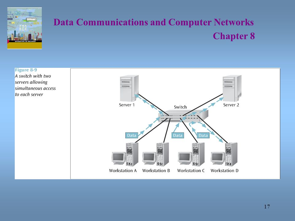 17 Data Communications and Computer Networks Chapter 8