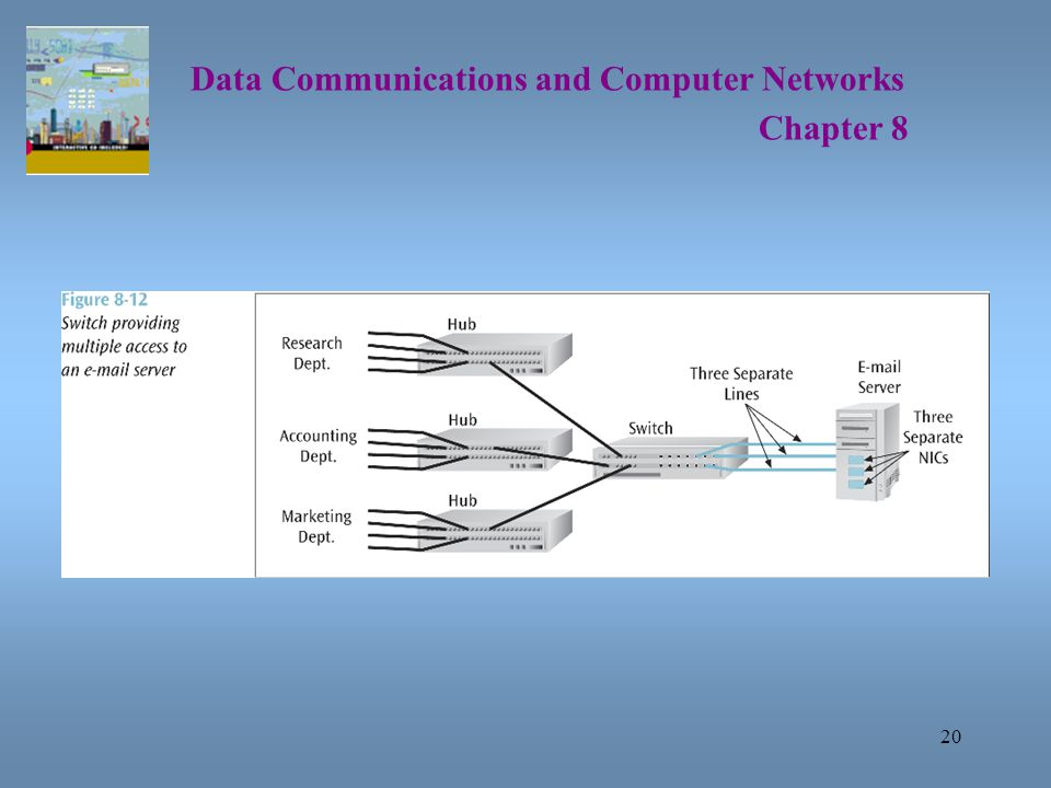 20 Data Communications and Computer Networks Chapter 8