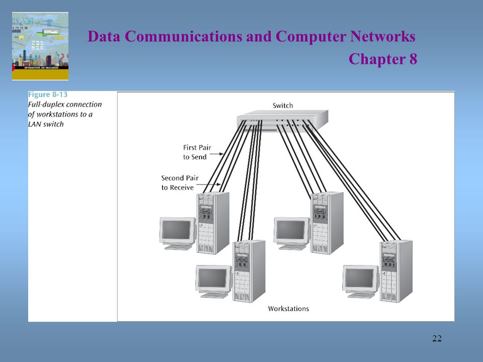 22 Data Communications and Computer Networks Chapter 8