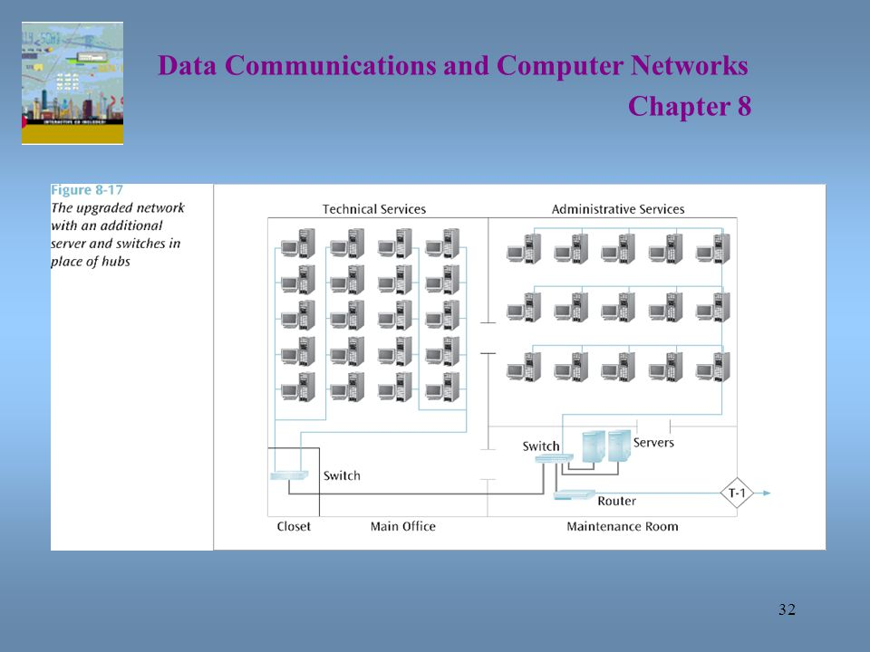 32 Data Communications and Computer Networks Chapter 8