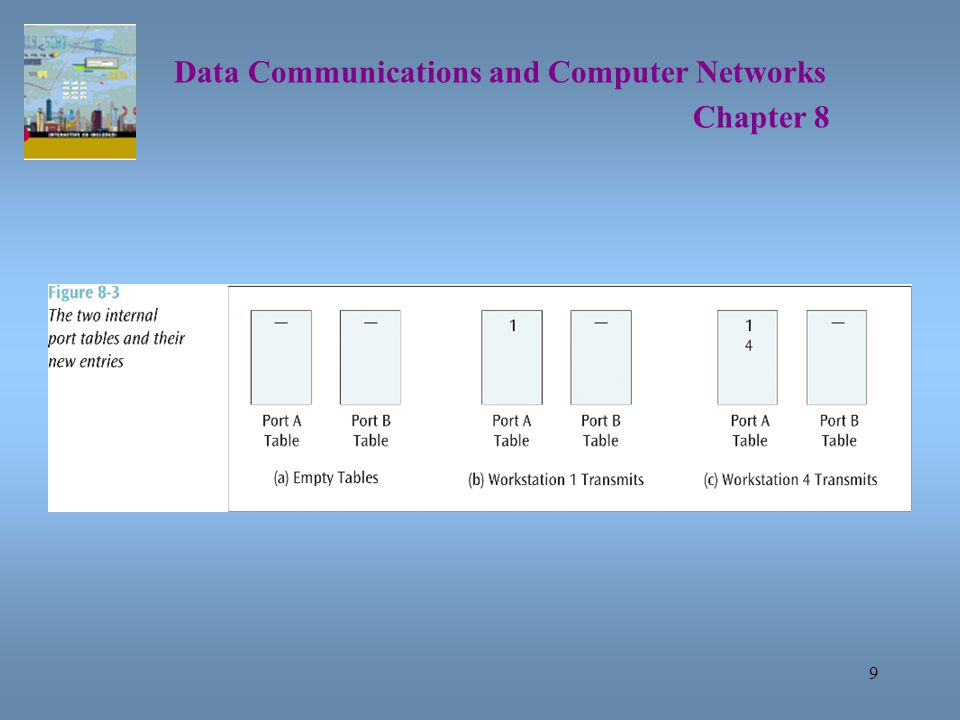 9 Data Communications and Computer Networks Chapter 8