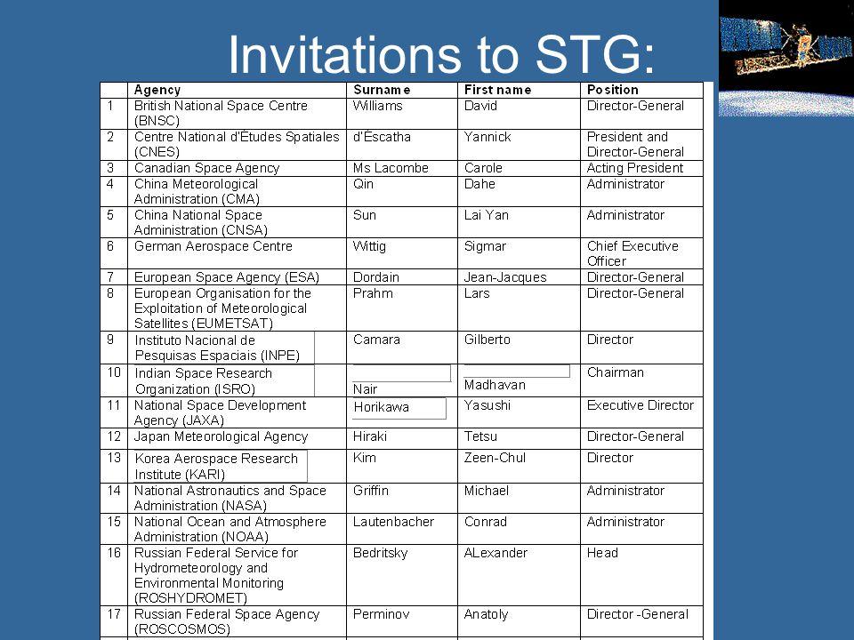 Invitations to STG: