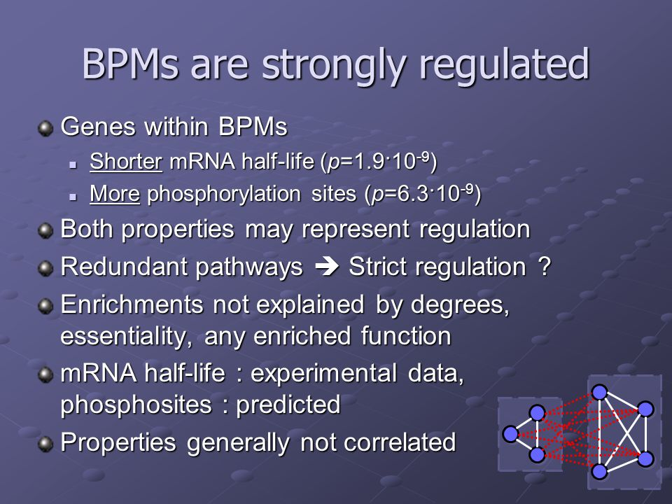 BPMs are strongly regulated Genes within BPMs Shorter mRNA half-life (p=1.9·10 -9 ) Shorter mRNA half-life (p=1.9·10 -9 ) More phosphorylation sites (p=6.3·10 -9 ) More phosphorylation sites (p=6.3·10 -9 ) Both properties may represent regulation Redundant pathways  Strict regulation .