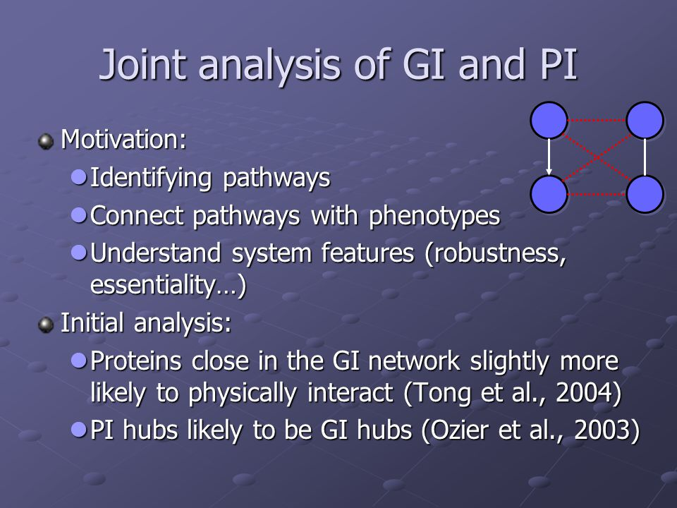 Joint analysis of GI and PI Motivation: Identifying pathways Identifying pathways Connect pathways with phenotypes Connect pathways with phenotypes Understand system features (robustness, essentiality…) Understand system features (robustness, essentiality…) Initial analysis: Proteins close in the GI network slightly more likely to physically interact (Tong et al., 2004) Proteins close in the GI network slightly more likely to physically interact (Tong et al., 2004) PI hubs likely to be GI hubs (Ozier et al., 2003) PI hubs likely to be GI hubs (Ozier et al., 2003)