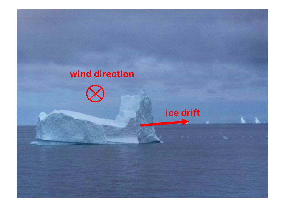 ice drift wind direction ice drift