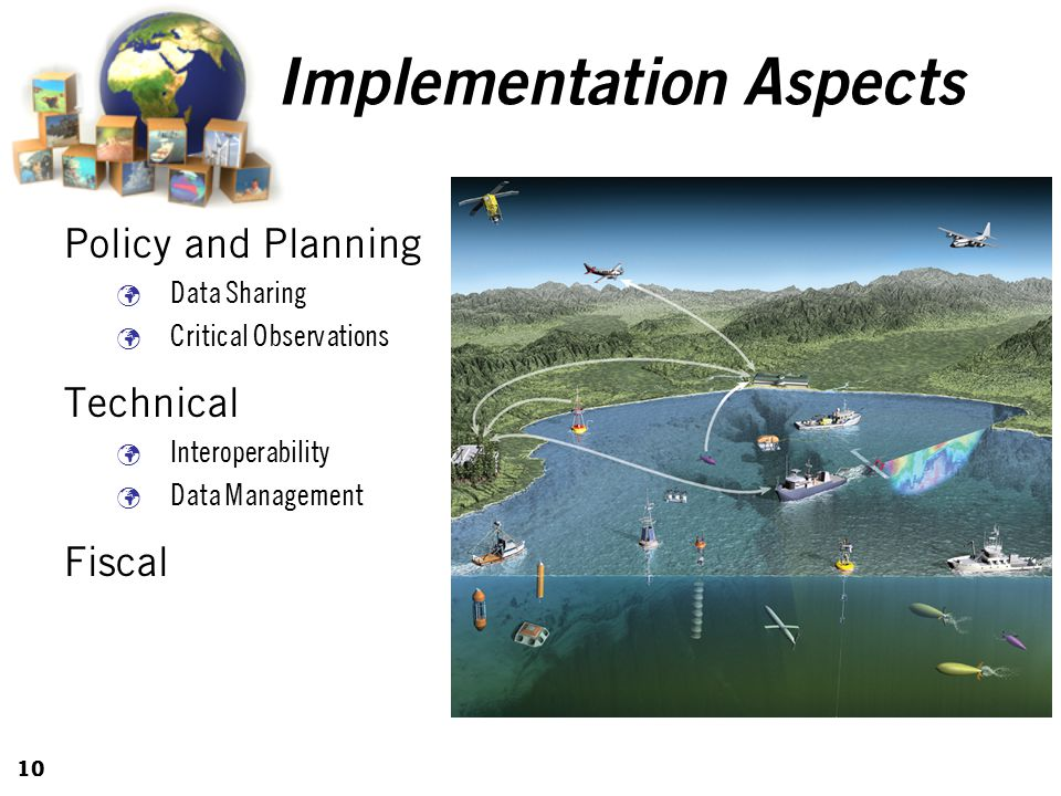 10 Implementation Aspects Policy and Planning Data Sharing Critical Observations Technical Interoperability Data Management Fiscal