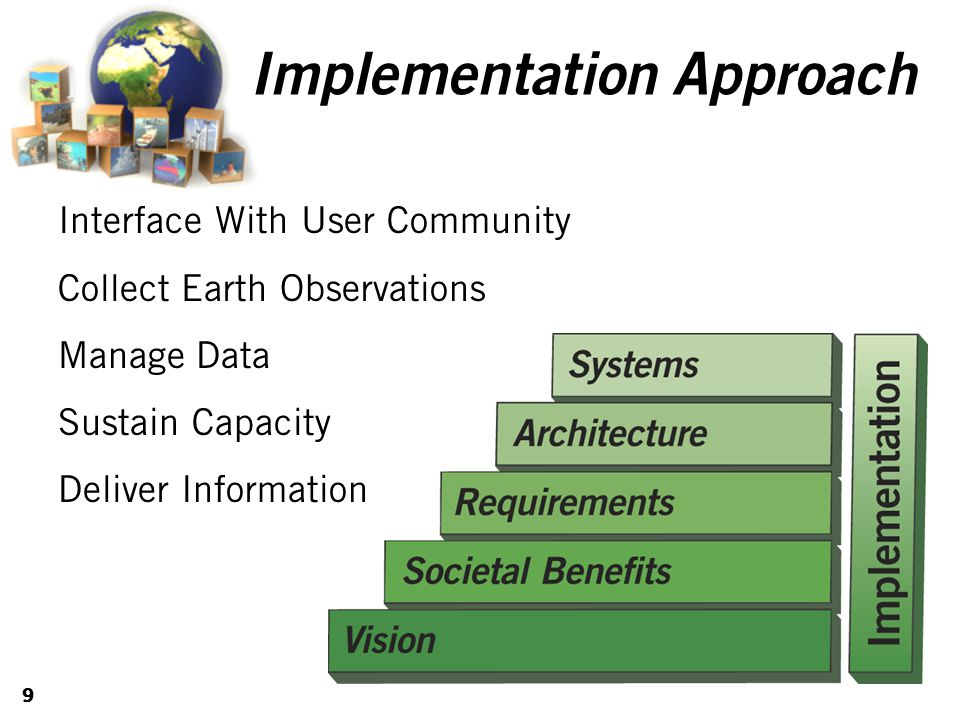 9 Implementation Approach Interface With User Community Collect Earth Observations Manage Data Sustain Capacity Deliver Information