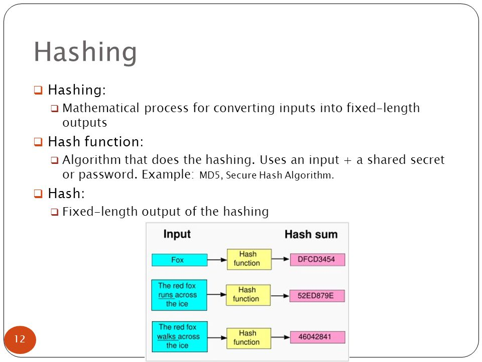 Hashing  Hashing:  Mathematical process for converting inputs into fixed-length outputs  Hash function:  Algorithm that does the hashing.