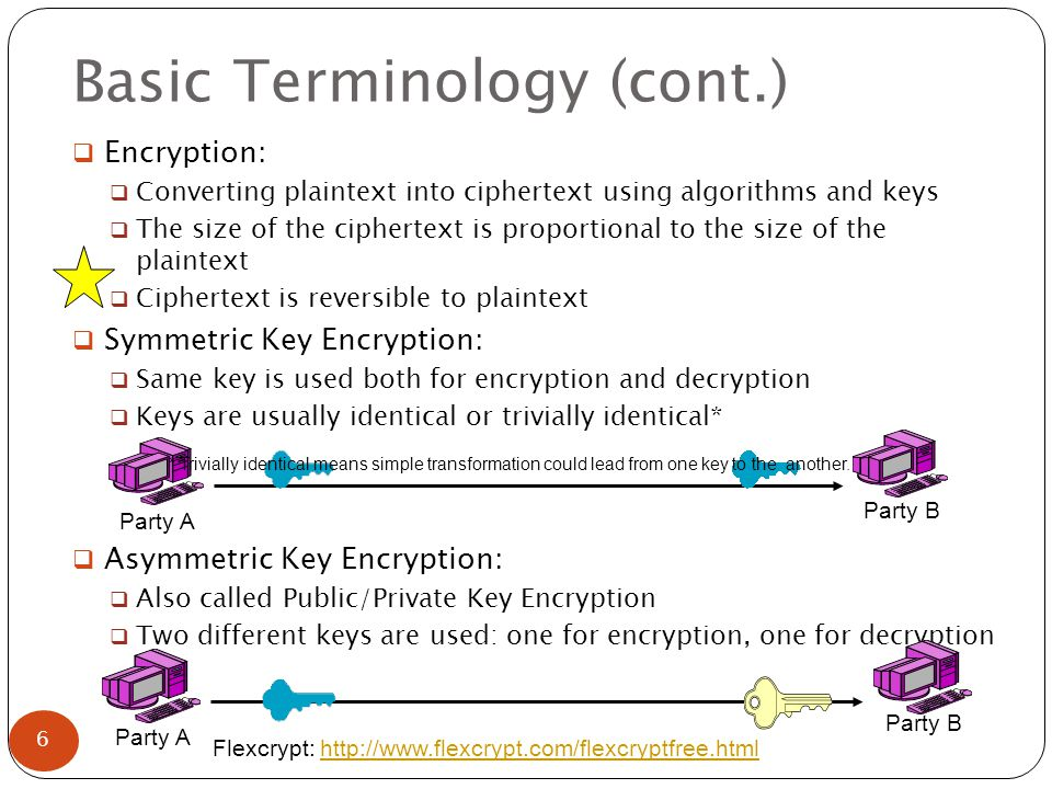 Basic Terminology (cont.)  Encryption:  Converting plaintext into ciphertext using algorithms and keys  The size of the ciphertext is proportional to the size of the plaintext  Ciphertext is reversible to plaintext  Symmetric Key Encryption:  Same key is used both for encryption and decryption  Keys are usually identical or trivially identical*  Asymmetric Key Encryption:  Also called Public/Private Key Encryption  Two different keys are used: one for encryption, one for decryption Party A Party B Party A Party B * Trivially identical means simple transformation could lead from one key to the another.