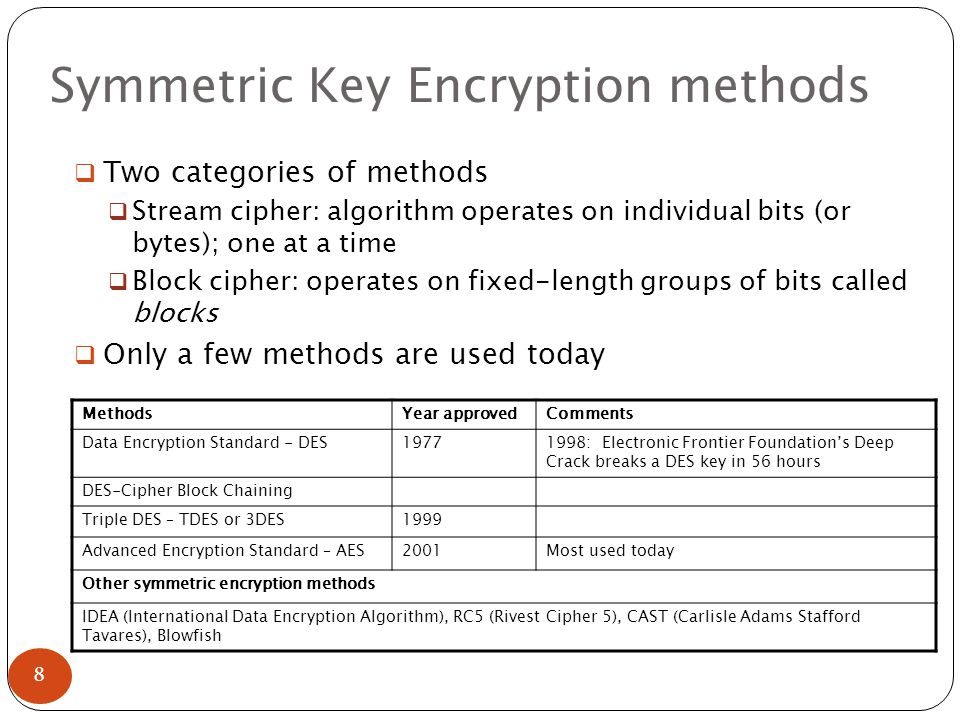 Symmetric Key Encryption methods  Two categories of methods  Stream cipher: algorithm operates on individual bits (or bytes); one at a time  Block cipher: operates on fixed-length groups of bits called blocks  Only a few methods are used today MethodsYear approvedComments Data Encryption Standard - DES : Electronic Frontier Foundation's Deep Crack breaks a DES key in 56 hours DES-Cipher Block Chaining Triple DES – TDES or 3DES1999 Advanced Encryption Standard – AES2001Most used today Other symmetric encryption methods IDEA (International Data Encryption Algorithm), RC5 (Rivest Cipher 5), CAST (Carlisle Adams Stafford Tavares), Blowfish 8