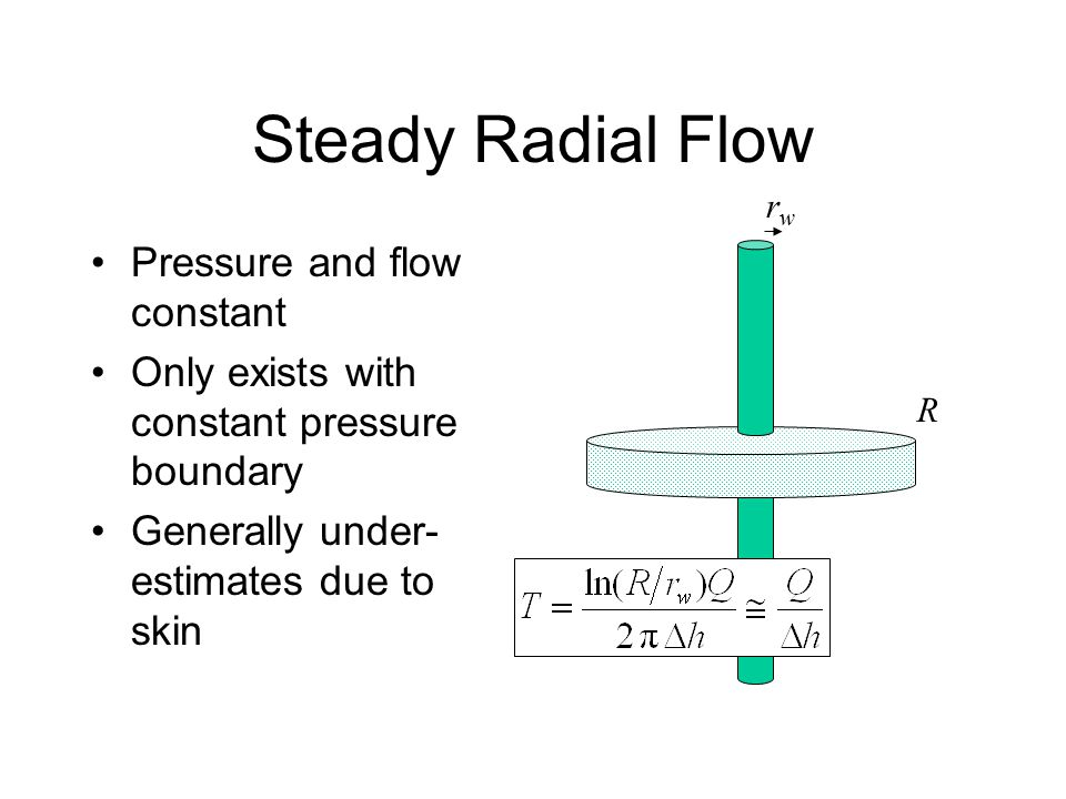 Steady Radial Flow Pressure and flow constant Only exists with constant pressure boundary Generally under- estimates due to skin R rwrw