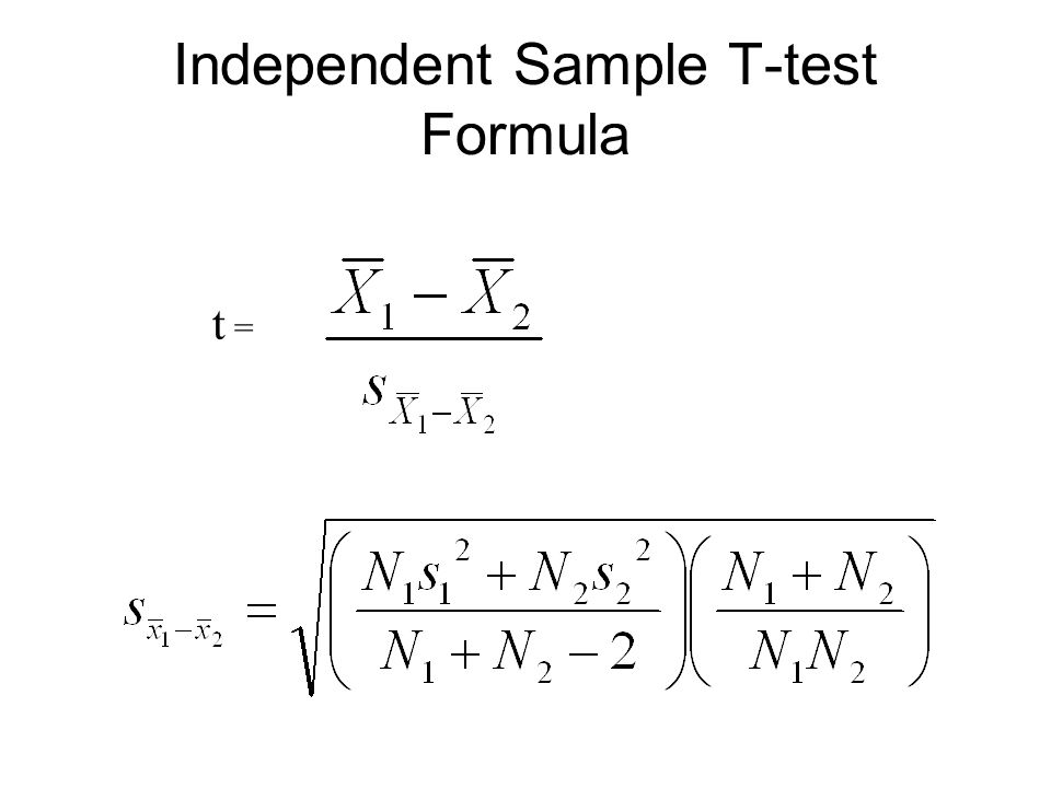 Independent Sample T-test Formula t =