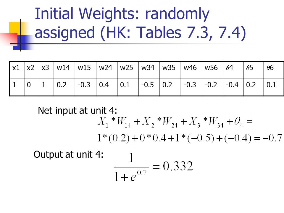 Initial Weights: randomly assigned (HK: Tables 7.3, 7.4) x1x2x3w14w15w24w25w34w35w46w56 44 55 6 Net input at unit 4: Output at unit 4: