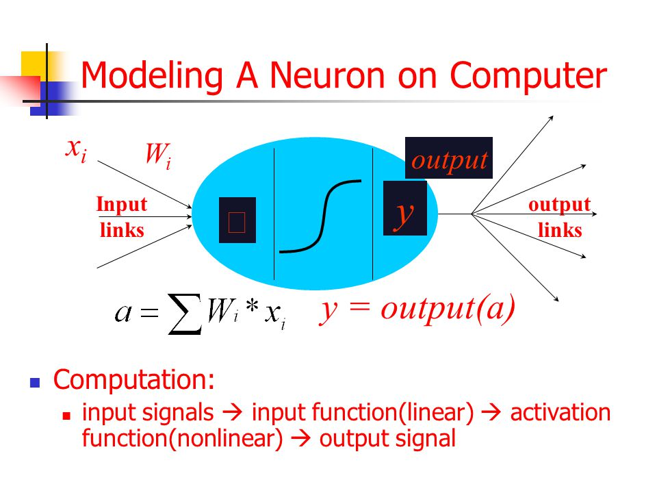 Modeling A Neuron on Computer Computation: input signals  input function(linear)  activation function(nonlinear)  output signal y output links  xixi output Input links WiWi y = output(a)