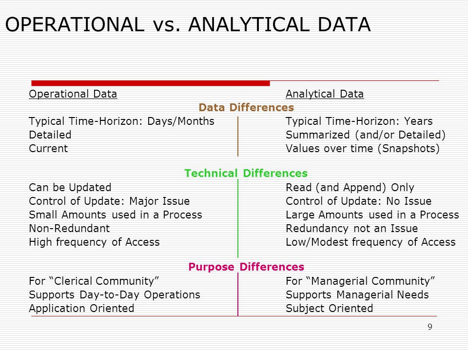 9 Operational DataAnalytical Data Data Differences Typical Time-Horizon: Days/MonthsTypical Time-Horizon: Years DetailedSummarized (and/or Detailed) CurrentValues over time (Snapshots) Technical Differences Can be UpdatedRead (and Append) Only Control of Update: Major IssueControl of Update: No Issue Small Amounts used in a ProcessLarge Amounts used in a Process Non-RedundantRedundancy not an Issue High frequency of AccessLow/Modest frequency of Access Purpose Differences For Clerical Community For Managerial Community Supports Day-to-Day OperationsSupports Managerial Needs Application OrientedSubject Oriented OPERATIONAL vs.