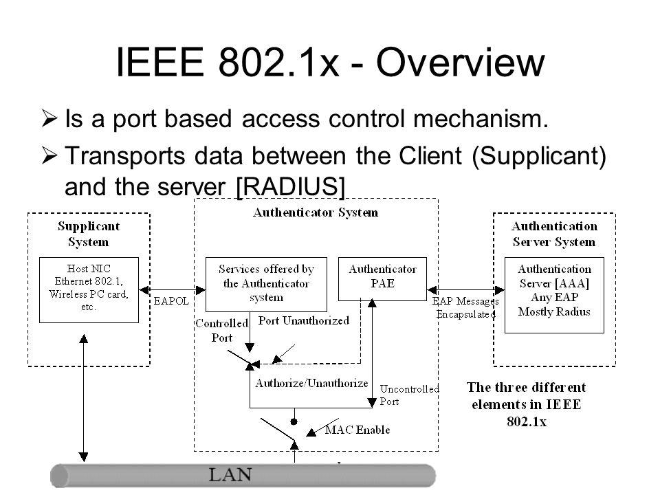 control mechanisms essay