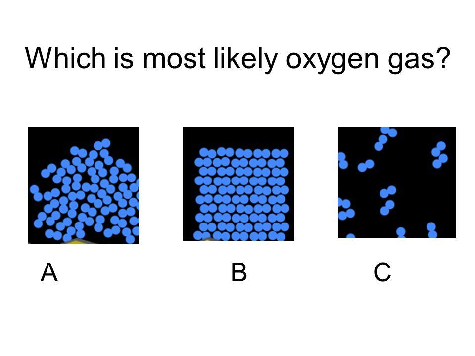 labpaq properties of gases