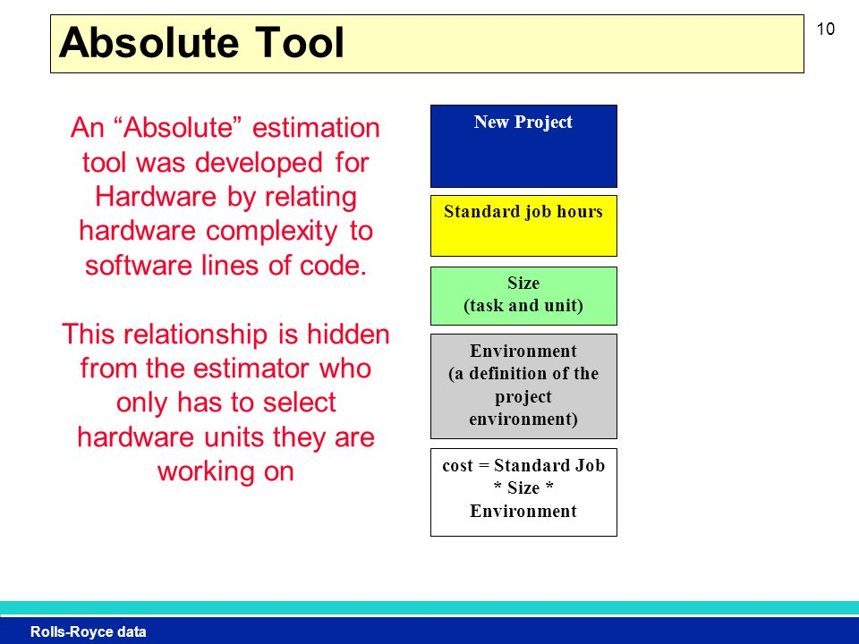 Rolls-Royce data 10 Absolute Tool New Project Size (task and unit) Environment (a definition of the project environment) cost = Standard Job * Size * Environment Standard job hours An Absolute estimation tool was developed for Hardware by relating hardware complexity to software lines of code.