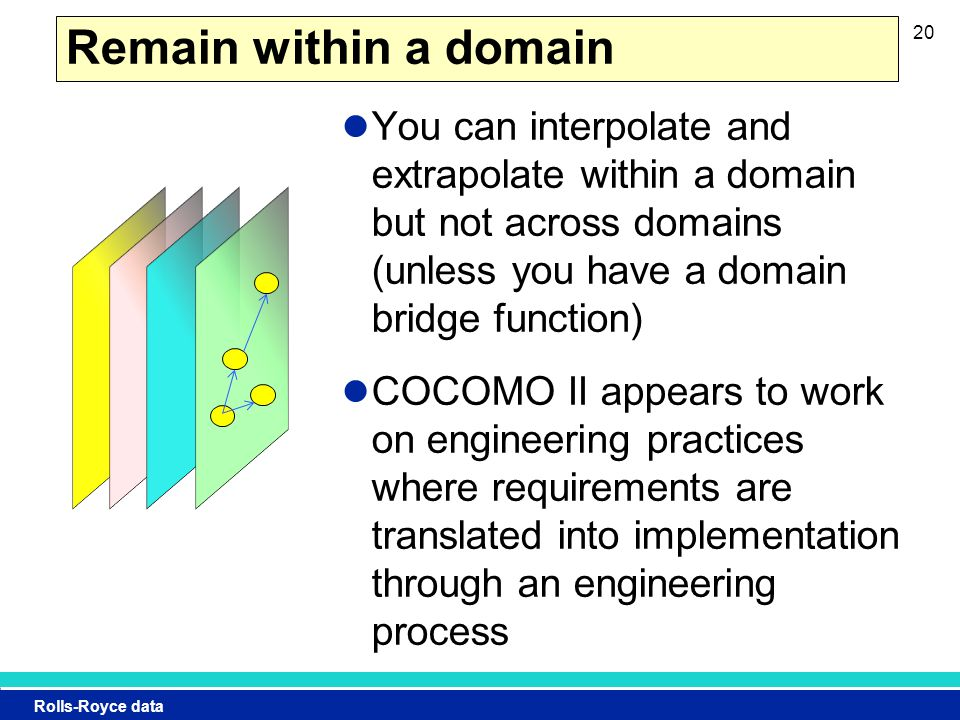 Rolls-Royce data Remain within a domain You can interpolate and extrapolate within a domain but not across domains (unless you have a domain bridge function) COCOMO II appears to work on engineering practices where requirements are translated into implementation through an engineering process 20