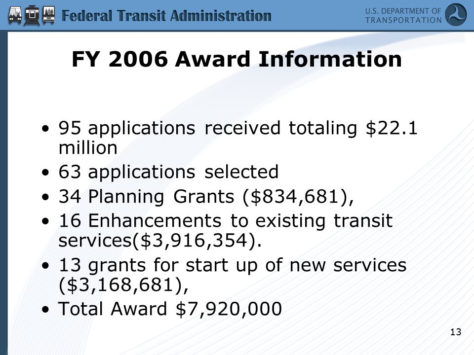 13 FY 2006 Award Information 95 applications received totaling $22.1 million 63 applications selected 34 Planning Grants ($834,681), 16 Enhancements to existing transit services($3,916,354).