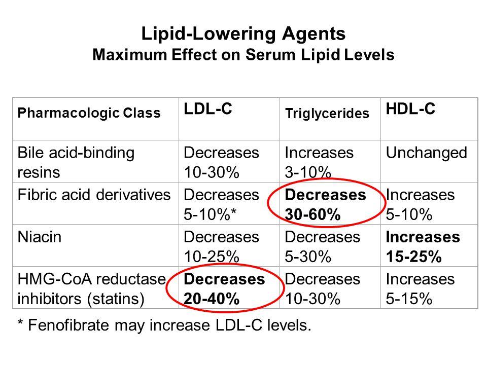 amoxicillin vs doxycycline