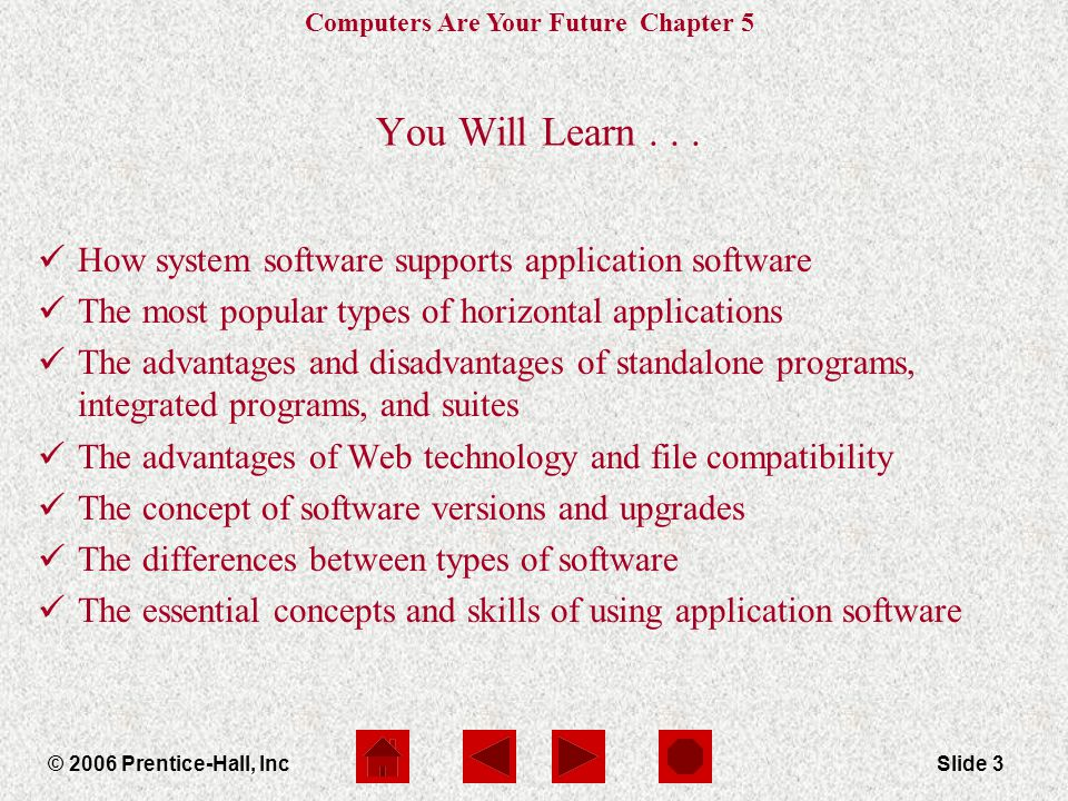 Computers Are Your Future Chapter 5 © 2006 Prentice-Hall, IncSlide 3 You Will Learn...