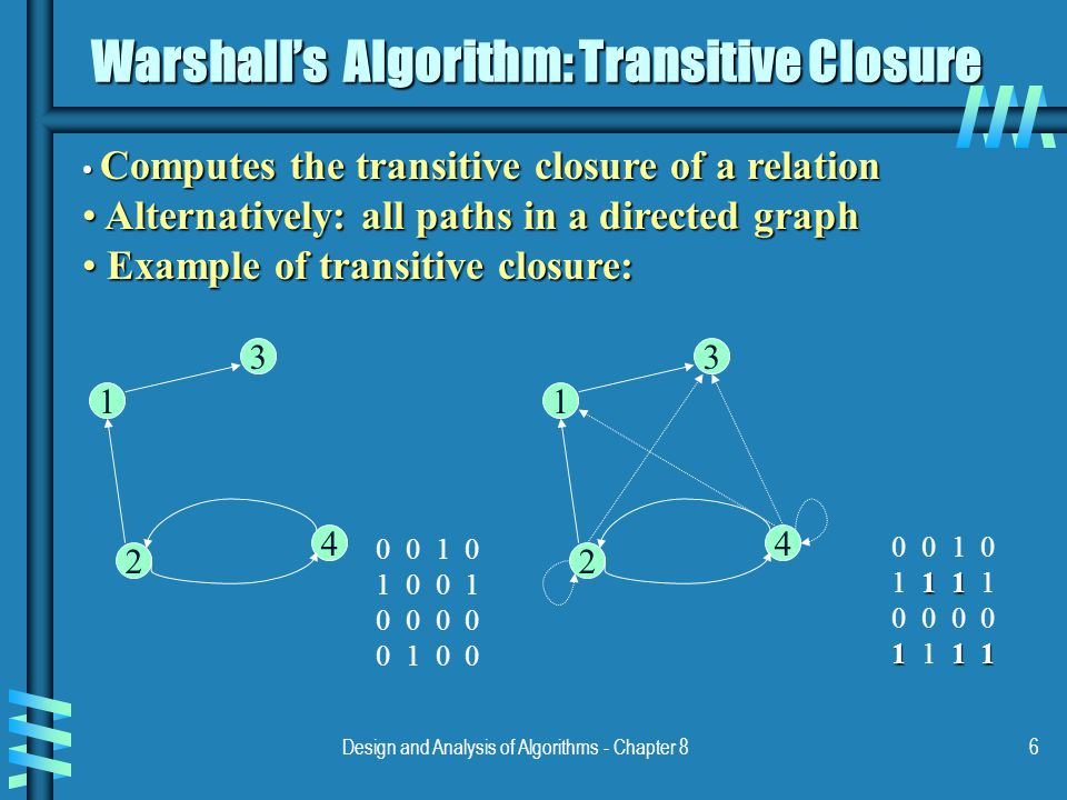 Design and Analysis of Algorithms - Chapter 86 Warshall's Algorithm: Transitive Closure Computes the transitive closure of a relation Computes the transitive closure of a relation Alternatively: all paths in a directed graph Alternatively: all paths in a directed graph Example of transitive closure: Example of transitive closure:
