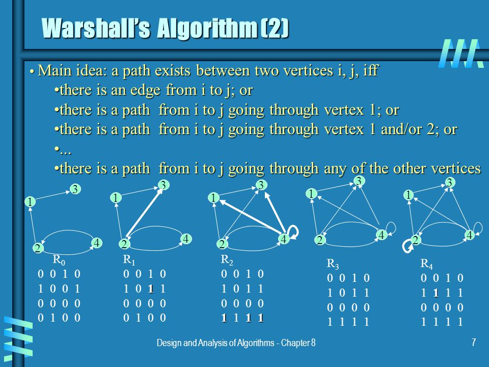 Design and Analysis of Algorithms - Chapter 87 Warshall's Algorithm (2) Main idea: a path exists between two vertices i, j, iff Main idea: a path exists between two vertices i, j, iff there is an edge from i to j; orthere is an edge from i to j; or there is a path from i to j going through vertex 1; orthere is a path from i to j going through vertex 1; or there is a path from i to j going through vertex 1 and/or 2; orthere is a path from i to j going through vertex 1 and/or 2; or......